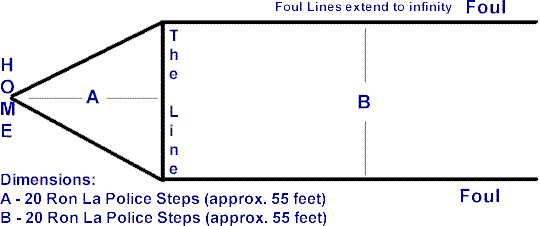 Over the Line Court. Notice that in this game, the only limit is infinity!